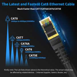 HAING High Quality Ethernet Cable Cat8 Network Cable - 20m