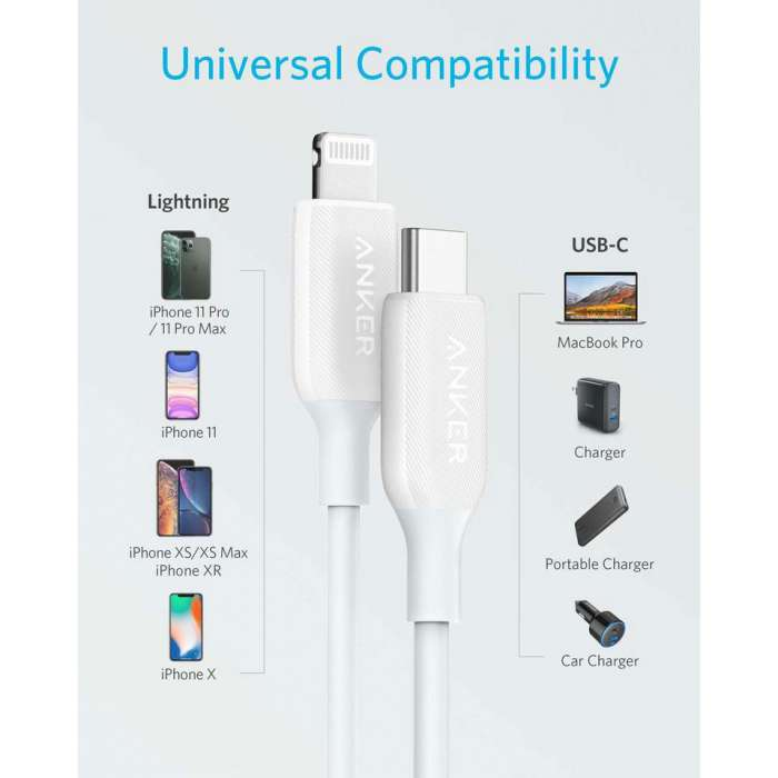 Anker PowerLine III USB-C to Lightning Cable (0.3m/1ft) – White