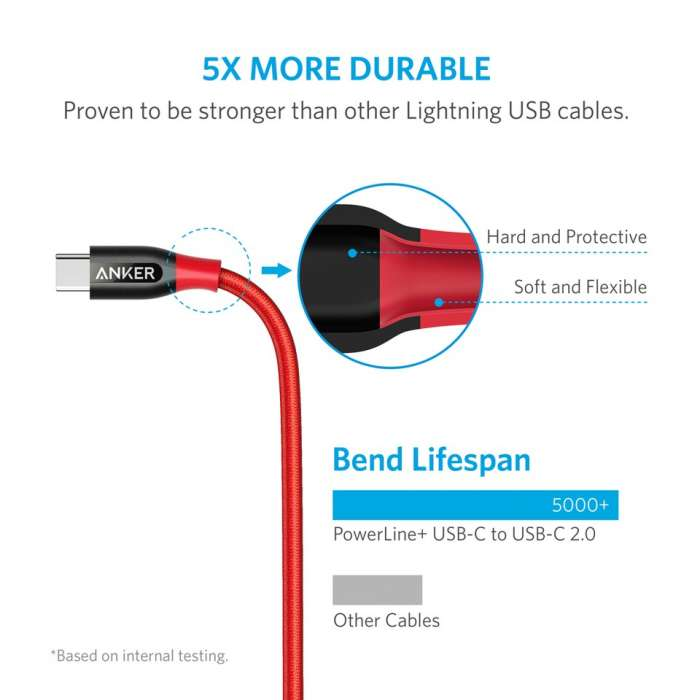 Anker Powerline+ USB Type C to USB C 2.0 3ft/0.9m - Red