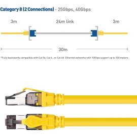 KUWES Cat8 High Speed Ethernet Cable up to 40Gbps - 3m - yellow