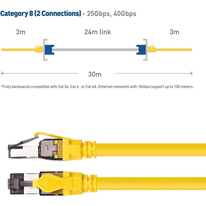 KUWES Cat8 High Speed Ethernet Cable up to 40Gbps - 5m - Yellow